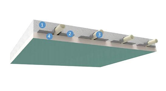 科希家 Cosyenvir | 石膏面辐射板 产品介绍